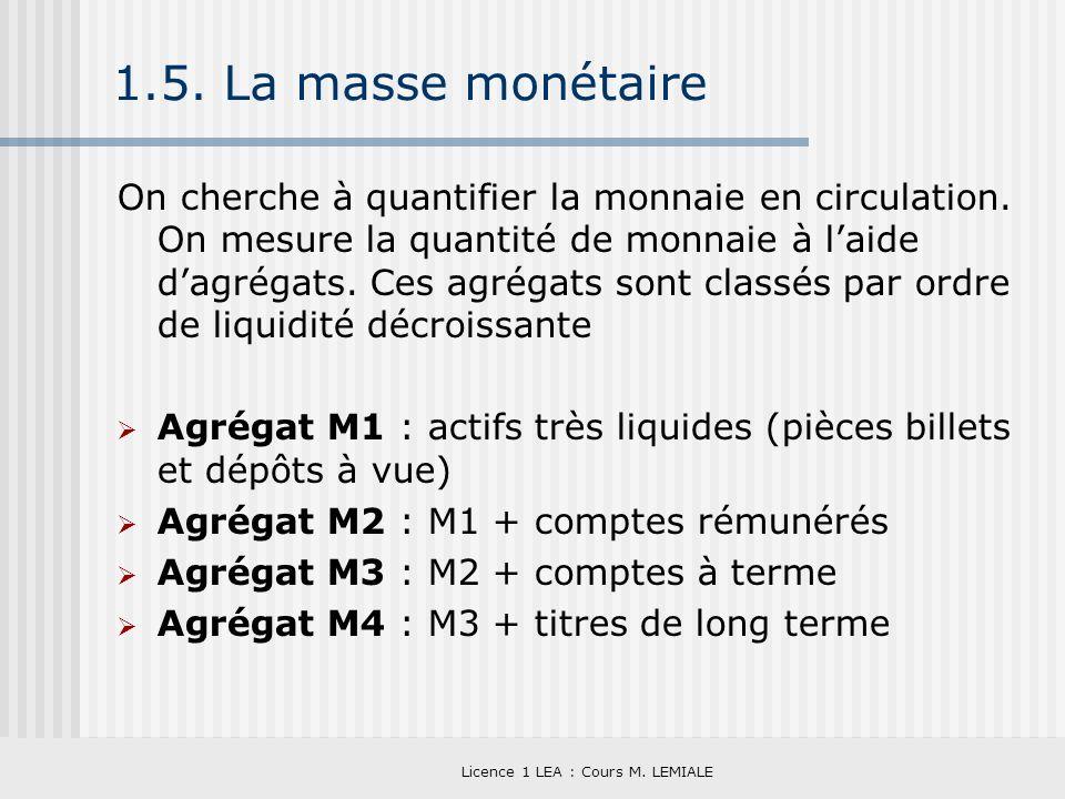 Licence 1 LEA : Cours M. LEMIALE 1.5. La masse monétaire On cherche à quantifier la monnaie en circulation. On mesure la quantité de monnaie à laide d