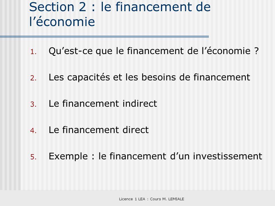 Licence 1 LEA : Cours M. LEMIALE Section 2 : le financement de léconomie 1. Quest-ce que le financement de léconomie ? 2. Les capacités et les besoins