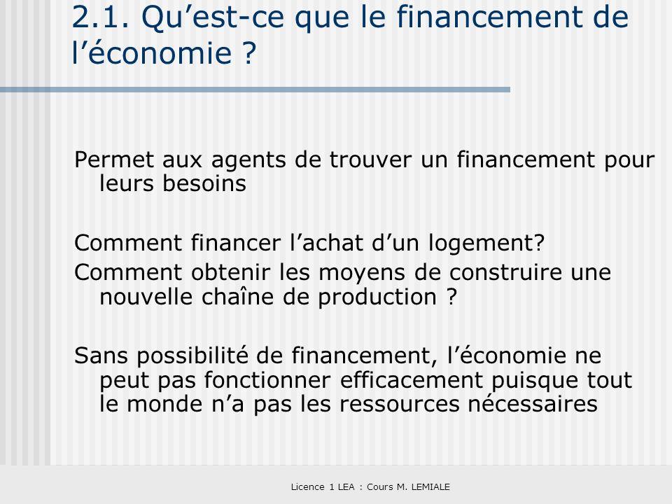 Licence 1 LEA : Cours M. LEMIALE 2.1. Quest-ce que le financement de léconomie ? Permet aux agents de trouver un financement pour leurs besoins Commen
