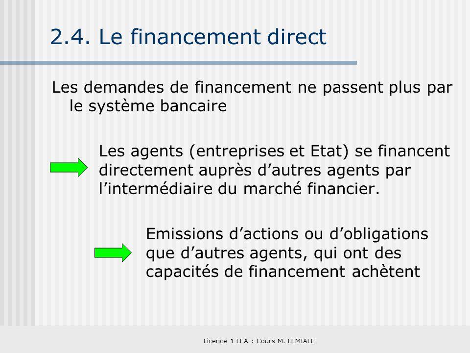 Licence 1 LEA : Cours M. LEMIALE 2.4. Le financement direct Les demandes de financement ne passent plus par le système bancaire Les agents (entreprise