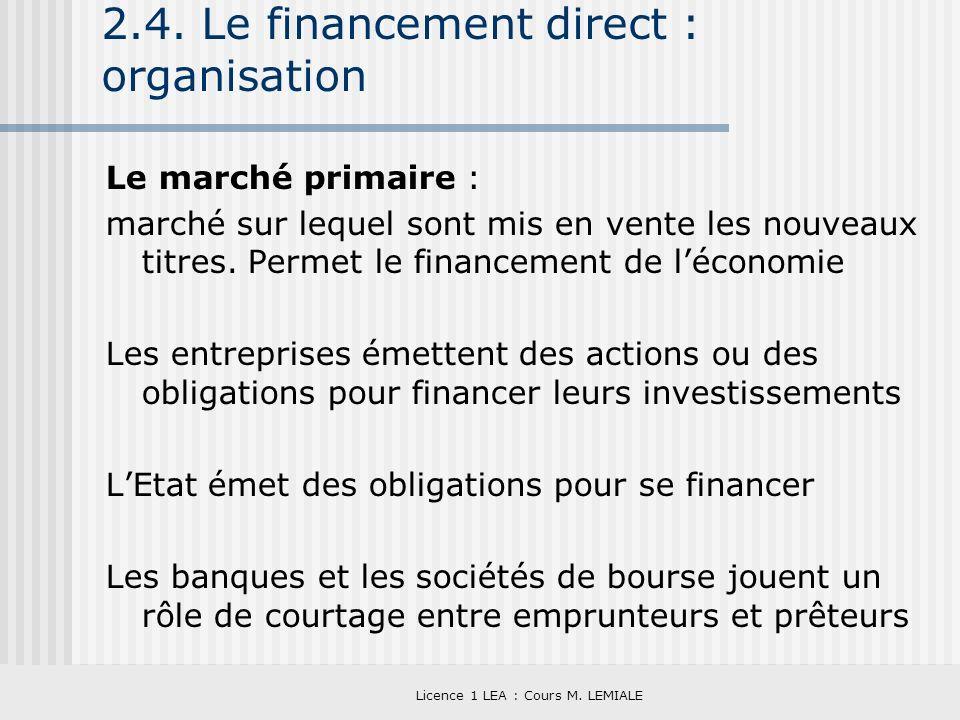 Licence 1 LEA : Cours M. LEMIALE 2.4. Le financement direct : organisation Le marché primaire : marché sur lequel sont mis en vente les nouveaux titre