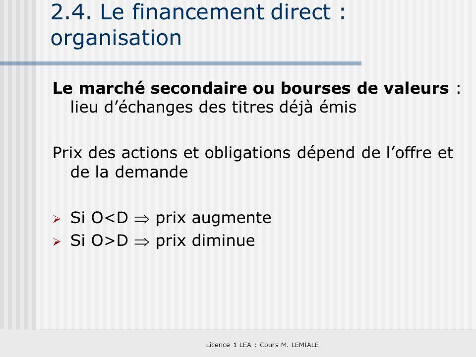 Licence 1 LEA : Cours M. LEMIALE 2.4. Le financement direct : organisation Le marché secondaire ou bourses de valeurs : lieu déchanges des titres déjà