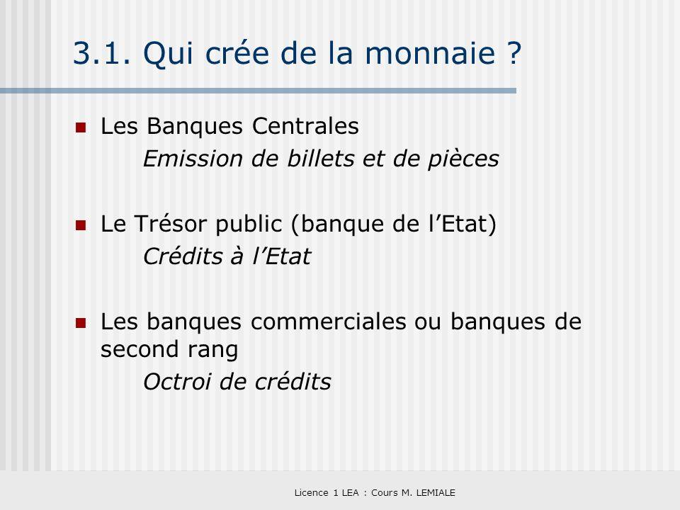 Licence 1 LEA : Cours M. LEMIALE 3.1. Qui crée de la monnaie ? Les Banques Centrales Emission de billets et de pièces Le Trésor public (banque de lEta