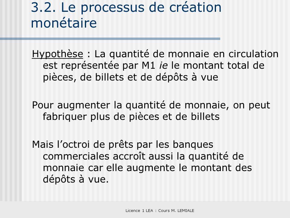 Licence 1 LEA : Cours M. LEMIALE 3.2. Le processus de création monétaire Hypothèse : La quantité de monnaie en circulation est représentée par M1 ie l