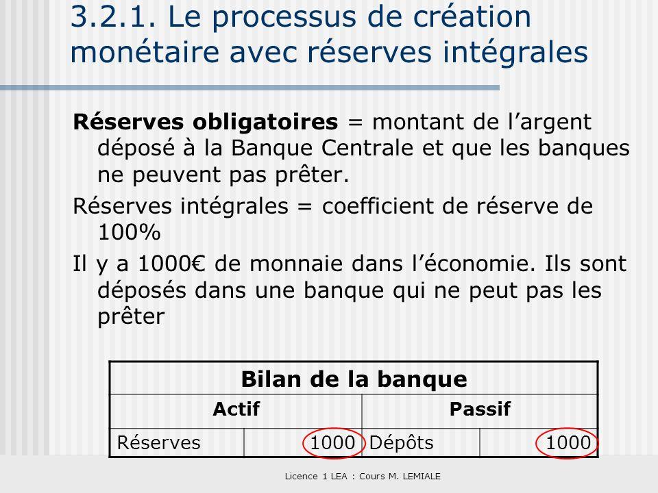 Licence 1 LEA : Cours M. LEMIALE 3.2.1. Le processus de création monétaire avec réserves intégrales Réserves obligatoires = montant de largent déposé