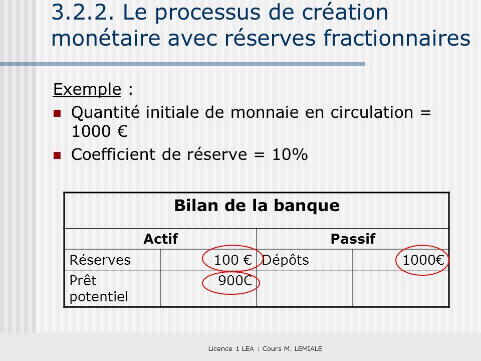 Licence 1 LEA : Cours M. LEMIALE 3.2.2. Le processus de création monétaire avec réserves fractionnaires Exemple : Quantité initiale de monnaie en circ