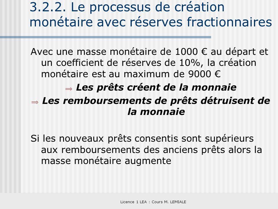 Licence 1 LEA : Cours M. LEMIALE 3.2.2. Le processus de création monétaire avec réserves fractionnaires Avec une masse monétaire de 1000 au départ et