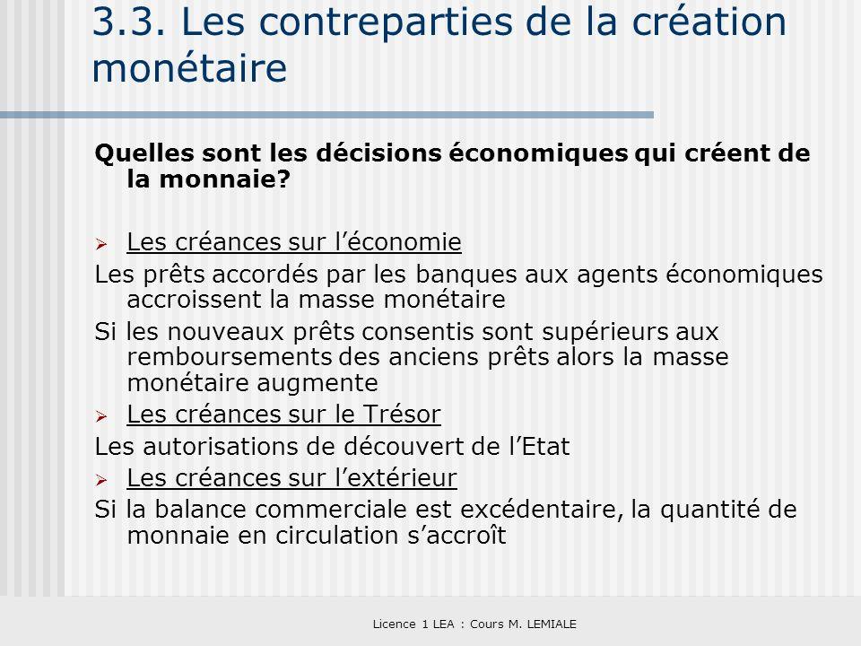 Licence 1 LEA : Cours M. LEMIALE 3.3. Les contreparties de la création monétaire Quelles sont les décisions économiques qui créent de la monnaie? Les