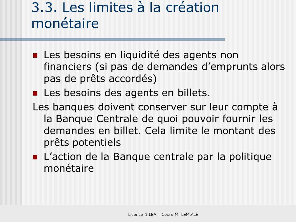 Licence 1 LEA : Cours M. LEMIALE 3.3. Les limites à la création monétaire Les besoins en liquidité des agents non financiers (si pas de demandes dempr