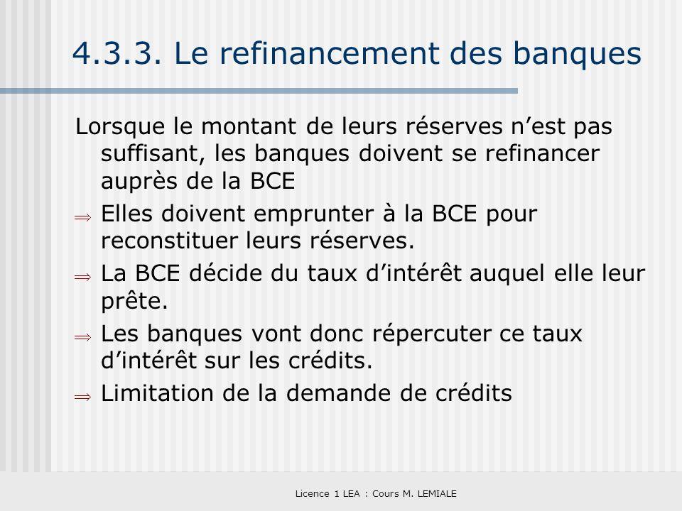 Licence 1 LEA : Cours M. LEMIALE 4.3.3. Le refinancement des banques Lorsque le montant de leurs réserves nest pas suffisant, les banques doivent se r