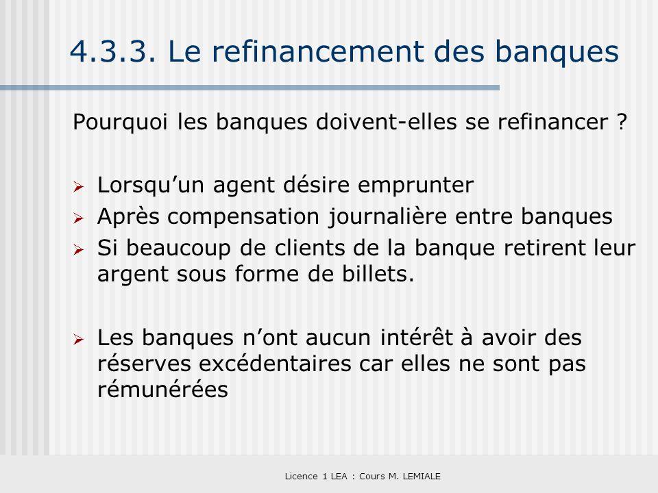 Licence 1 LEA : Cours M. LEMIALE 4.3.3. Le refinancement des banques Pourquoi les banques doivent-elles se refinancer ? Lorsquun agent désire emprunte