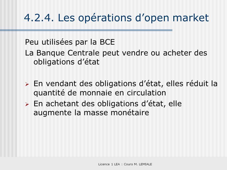 Licence 1 LEA : Cours M. LEMIALE 4.2.4. Les opérations dopen market Peu utilisées par la BCE La Banque Centrale peut vendre ou acheter des obligations
