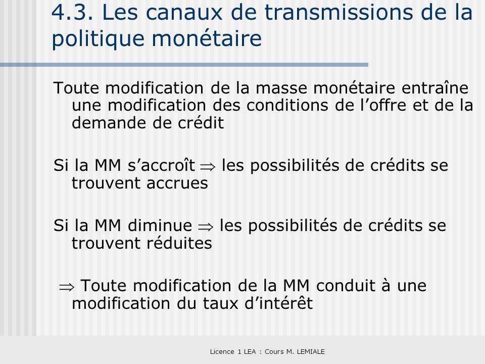 Licence 1 LEA : Cours M. LEMIALE 4.3. Les canaux de transmissions de la politique monétaire Toute modification de la masse monétaire entraîne une modi