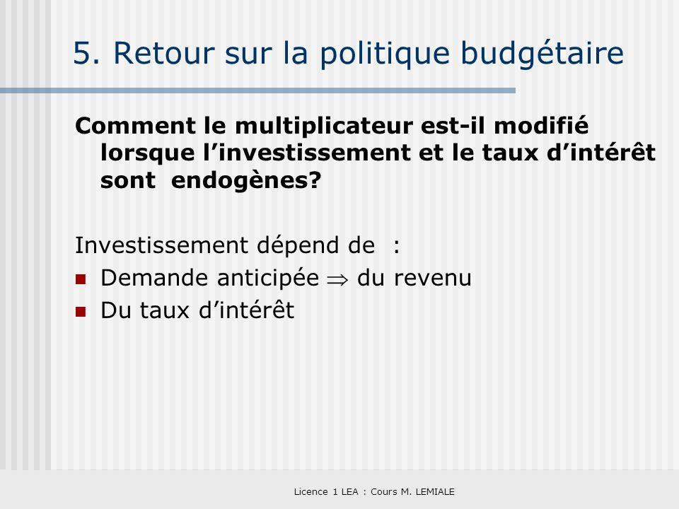 Licence 1 LEA : Cours M. LEMIALE 5. Retour sur la politique budgétaire Comment le multiplicateur est-il modifié lorsque linvestissement et le taux din
