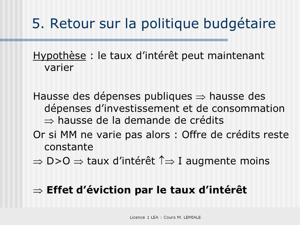 Licence 1 LEA : Cours M. LEMIALE 5. Retour sur la politique budgétaire Hypothèse : le taux dintérêt peut maintenant varier Hausse des dépenses publiqu