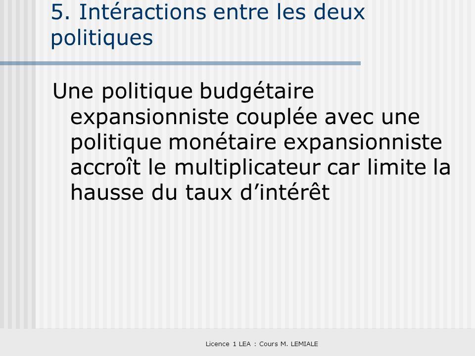Licence 1 LEA : Cours M. LEMIALE 5. Intéractions entre les deux politiques Une politique budgétaire expansionniste couplée avec une politique monétair