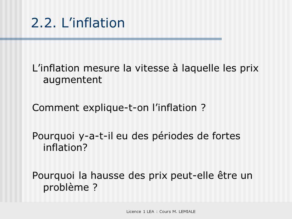 Licence 1 LEA : Cours M. LEMIALE 2.2. Linflation Linflation mesure la vitesse à laquelle les prix augmentent Comment explique-t-on linflation ? Pourqu