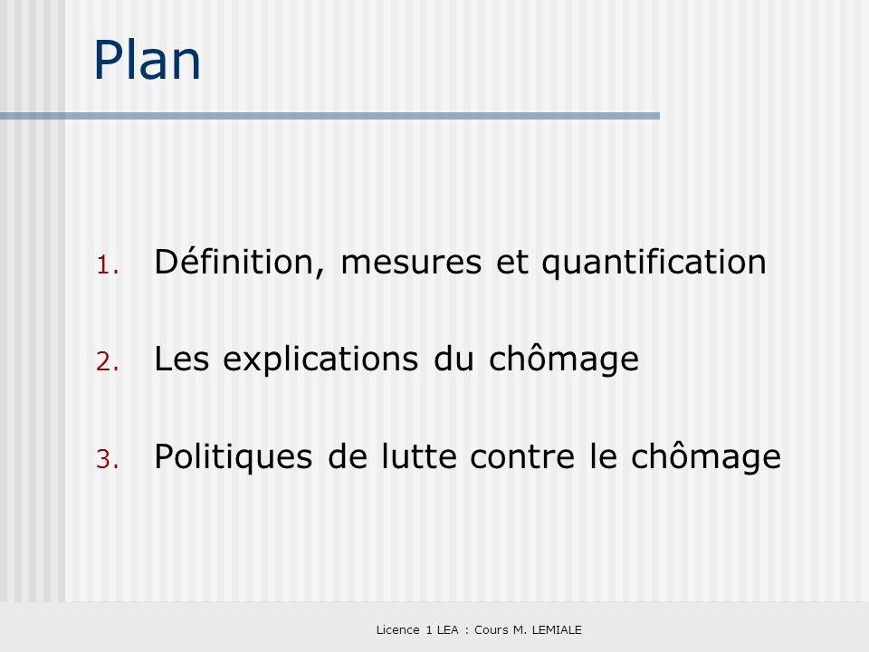 Licence 1 LEA : Cours M. LEMIALE Plan 1. Définition, mesures et quantification 2. Les explications du chômage 3. Politiques de lutte contre le chômage
