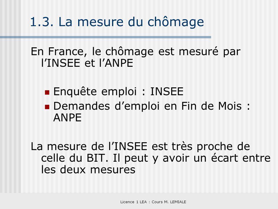 Licence 1 LEA : Cours M. LEMIALE 1.3. La mesure du chômage En France, le chômage est mesuré par lINSEE et lANPE Enquête emploi : INSEE Demandes demplo