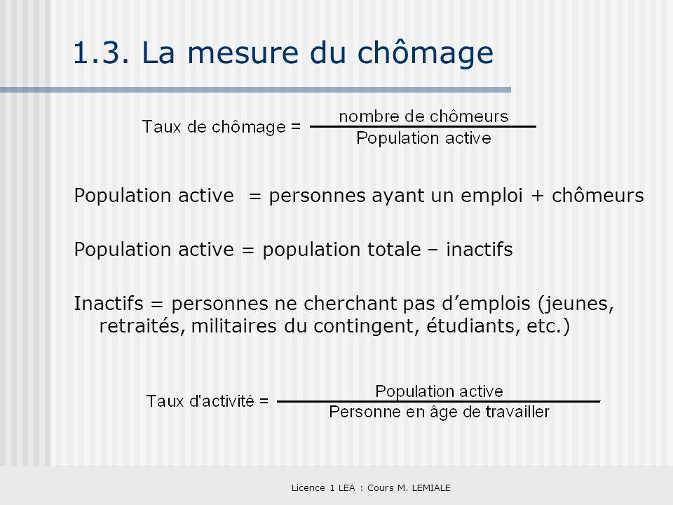 Licence 1 LEA : Cours M. LEMIALE 1.3. La mesure du chômage Population active = personnes ayant un emploi + chômeurs Population active = population tot