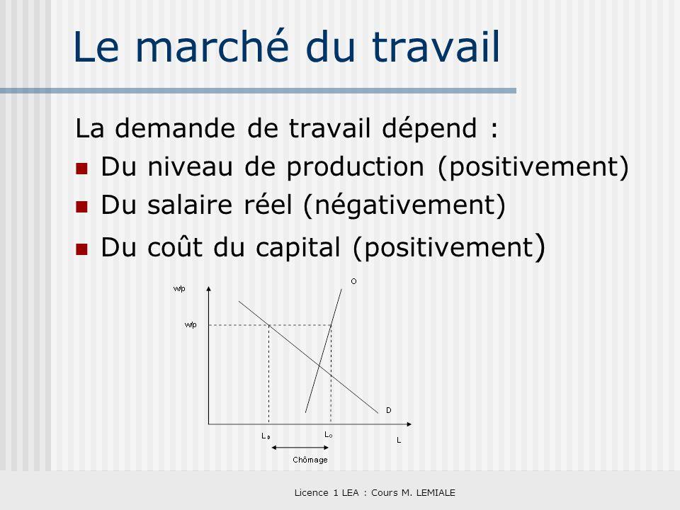 Licence 1 LEA : Cours M. LEMIALE Le marché du travail La demande de travail dépend : Du niveau de production (positivement) Du salaire réel (négativem