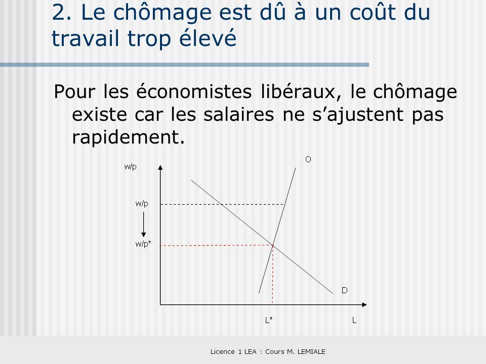 Licence 1 LEA : Cours M. LEMIALE 2. Le chômage est dû à un coût du travail trop élevé Pour les économistes libéraux, le chômage existe car les salaire