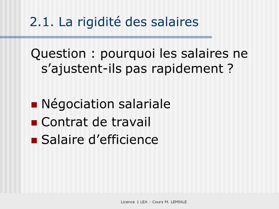 Licence 1 LEA : Cours M. LEMIALE 2.1. La rigidité des salaires Question : pourquoi les salaires ne sajustent-ils pas rapidement ? Négociation salarial
