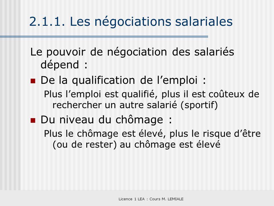 Licence 1 LEA : Cours M. LEMIALE 2.1.1. Les négociations salariales Le pouvoir de négociation des salariés dépend : De la qualification de lemploi : P
