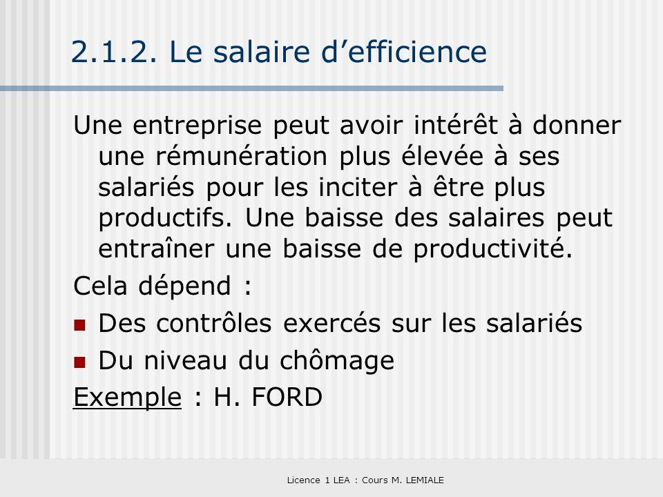 Licence 1 LEA : Cours M. LEMIALE 2.1.2. Le salaire defficience Une entreprise peut avoir intérêt à donner une rémunération plus élevée à ses salariés