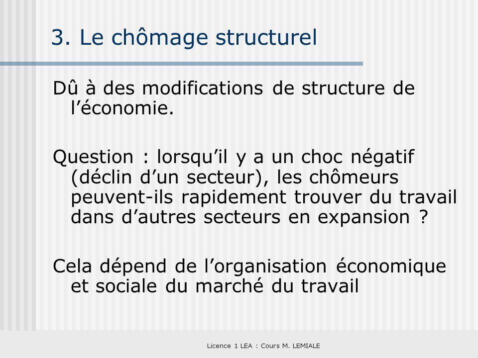 Licence 1 LEA : Cours M. LEMIALE 3. Le chômage structurel Dû à des modifications de structure de léconomie. Question : lorsquil y a un choc négatif (d