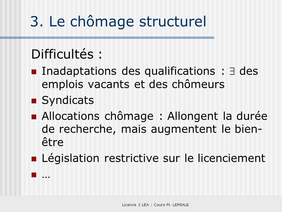 Licence 1 LEA : Cours M. LEMIALE 3. Le chômage structurel Difficultés : Inadaptations des qualifications : des emplois vacants et des chômeurs Syndica
