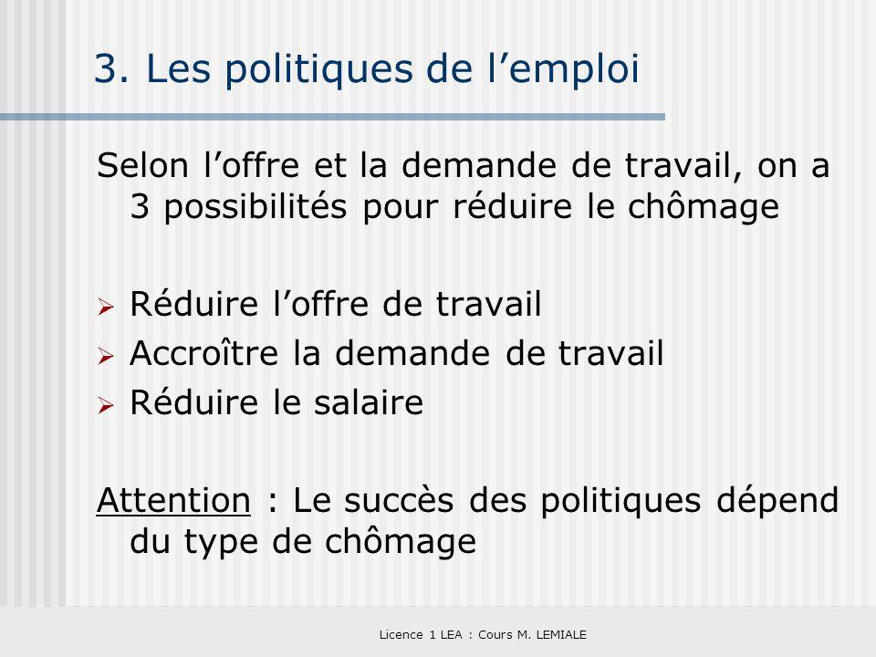 Licence 1 LEA : Cours M. LEMIALE 3. Les politiques de lemploi Selon loffre et la demande de travail, on a 3 possibilités pour réduire le chômage Rédui