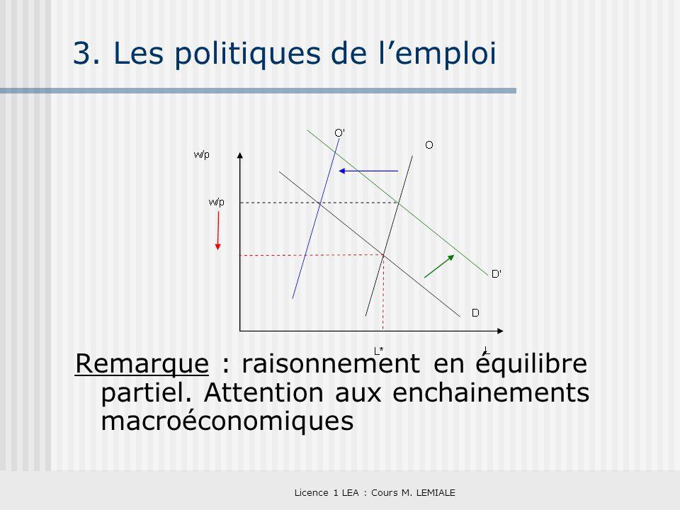 Licence 1 LEA : Cours M. LEMIALE 3. Les politiques de lemploi Remarque : raisonnement en équilibre partiel. Attention aux enchainements macroéconomiqu