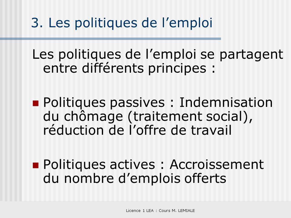 Licence 1 LEA : Cours M. LEMIALE 3. Les politiques de lemploi Les politiques de lemploi se partagent entre différents principes : Politiques passives