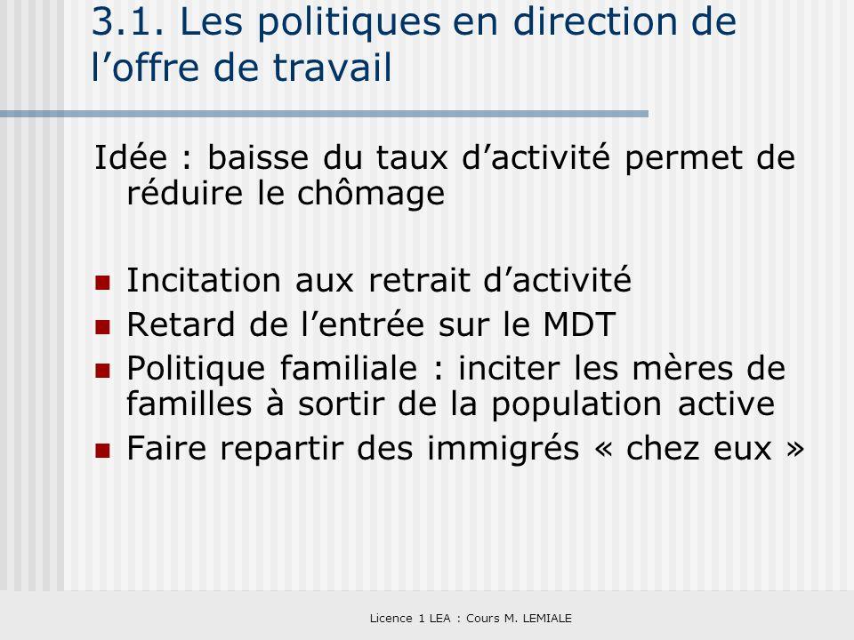 Licence 1 LEA : Cours M. LEMIALE 3.1. Les politiques en direction de loffre de travail Idée : baisse du taux dactivité permet de réduire le chômage In