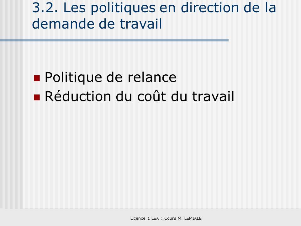 Licence 1 LEA : Cours M. LEMIALE 3.2. Les politiques en direction de la demande de travail Politique de relance Réduction du coût du travail