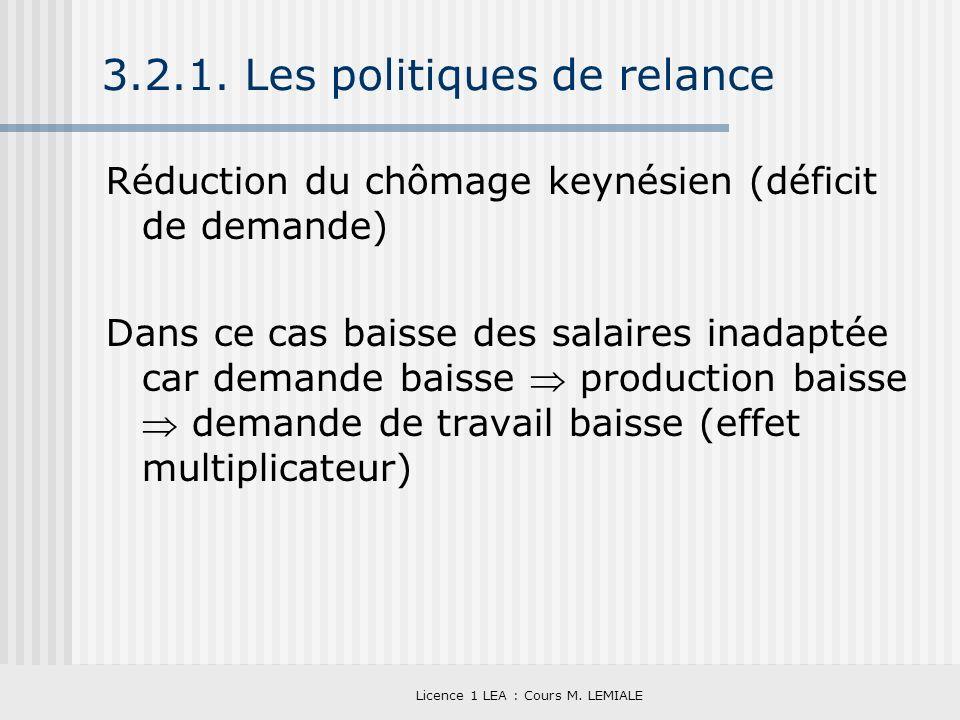 Licence 1 LEA : Cours M. LEMIALE 3.2.1. Les politiques de relance Réduction du chômage keynésien (déficit de demande) Dans ce cas baisse des salaires