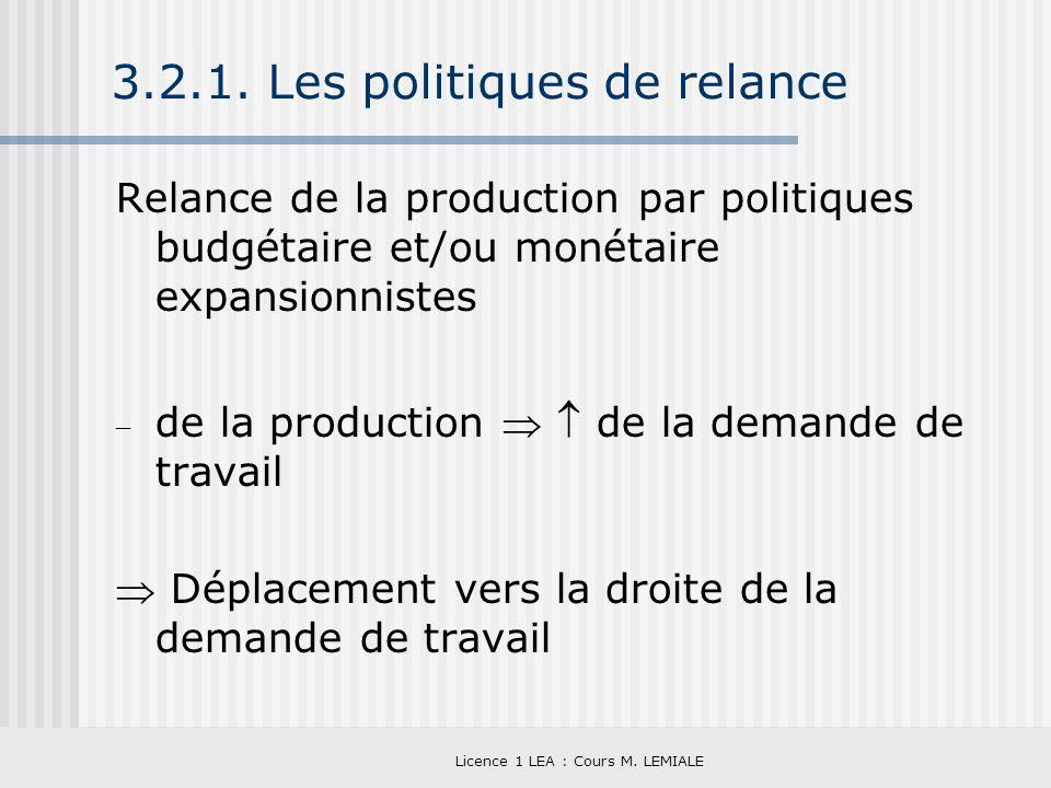 Licence 1 LEA : Cours M. LEMIALE 3.2.1. Les politiques de relance Relance de la production par politiques budgétaire et/ou monétaire expansionnistes d