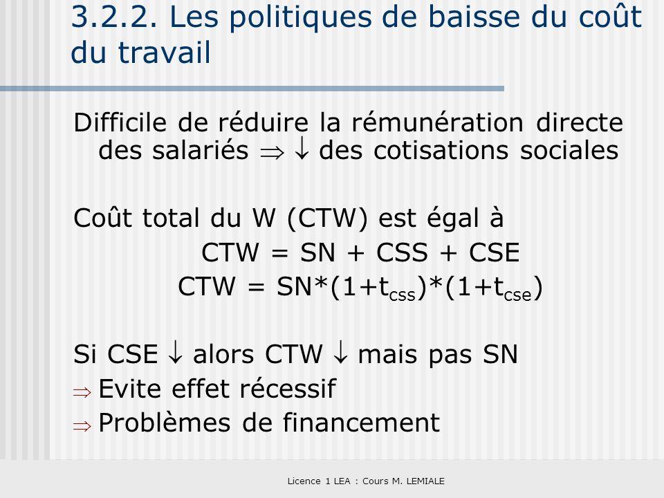 Licence 1 LEA : Cours M. LEMIALE 3.2.2. Les politiques de baisse du coût du travail Difficile de réduire la rémunération directe des salariés des coti