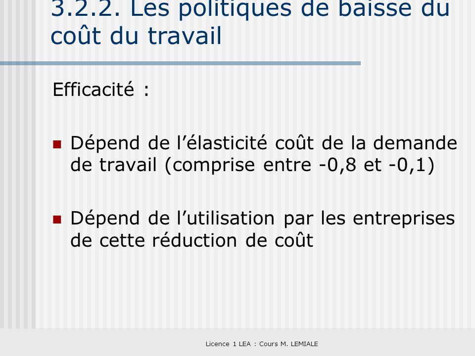 Licence 1 LEA : Cours M. LEMIALE 3.2.2. Les politiques de baisse du coût du travail Efficacité : Dépend de lélasticité coût de la demande de travail (