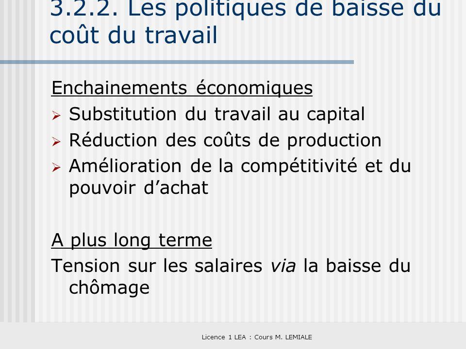 Licence 1 LEA : Cours M. LEMIALE 3.2.2. Les politiques de baisse du coût du travail Enchainements économiques Substitution du travail au capital Réduc