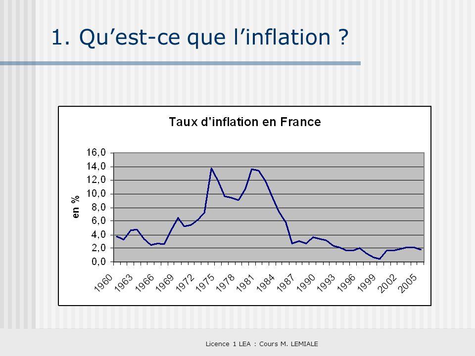 Licence 1 LEA : Cours M. LEMIALE 1. Quest-ce que linflation ?