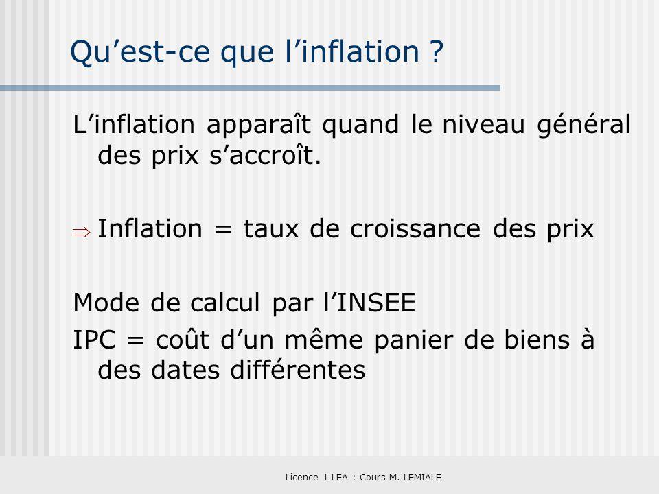 Licence 1 LEA : Cours M. LEMIALE Quest-ce que linflation ? Linflation apparaît quand le niveau général des prix saccroît. Inflation = taux de croissan