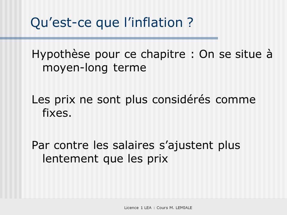 Licence 1 LEA : Cours M. LEMIALE Quest-ce que linflation ? Hypothèse pour ce chapitre : On se situe à moyen-long terme Les prix ne sont plus considéré