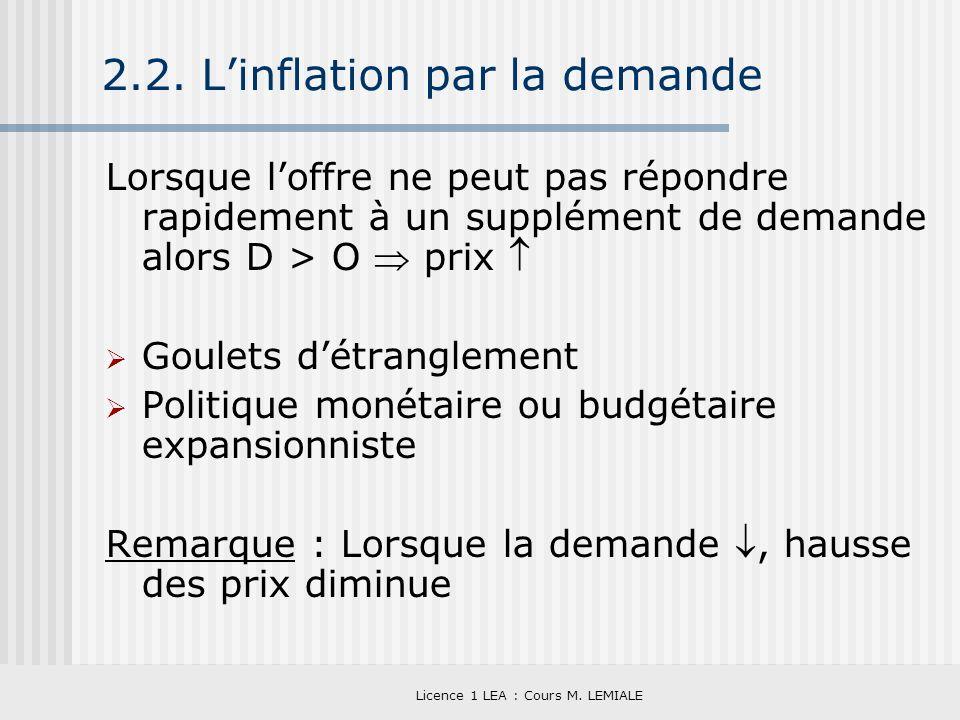 Licence 1 LEA : Cours M. LEMIALE 2.2. Linflation par la demande Lorsque loffre ne peut pas répondre rapidement à un supplément de demande alors D > O