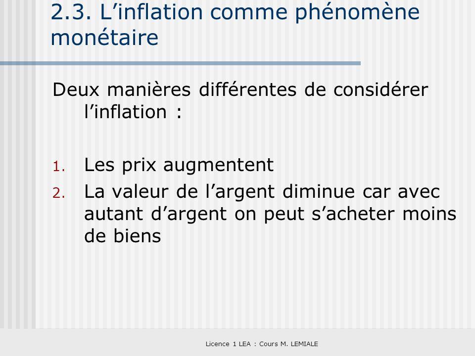 Licence 1 LEA : Cours M. LEMIALE 2.3. Linflation comme phénomène monétaire Deux manières différentes de considérer linflation : 1. Les prix augmentent