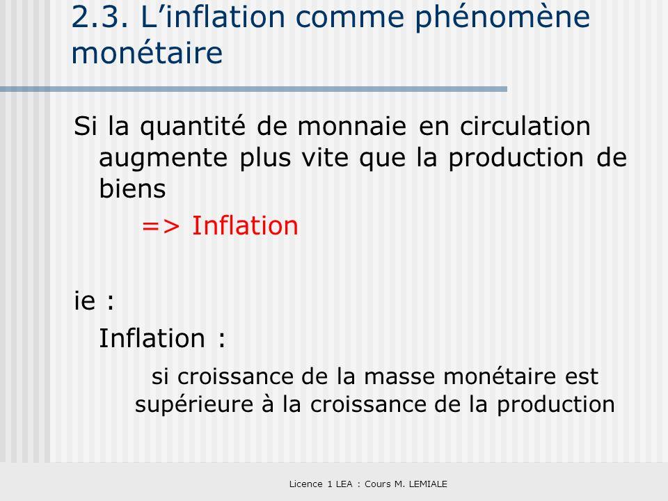 Licence 1 LEA : Cours M. LEMIALE 2.3. Linflation comme phénomène monétaire Si la quantité de monnaie en circulation augmente plus vite que la producti