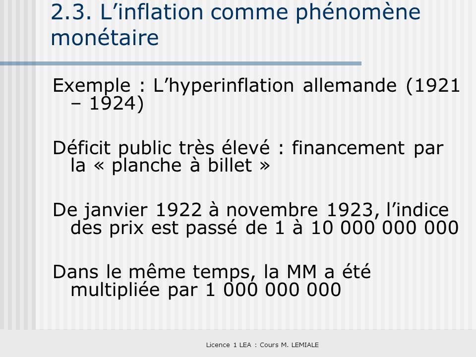 Licence 1 LEA : Cours M. LEMIALE 2.3. Linflation comme phénomène monétaire Exemple : Lhyperinflation allemande (1921 – 1924) Déficit public très élevé