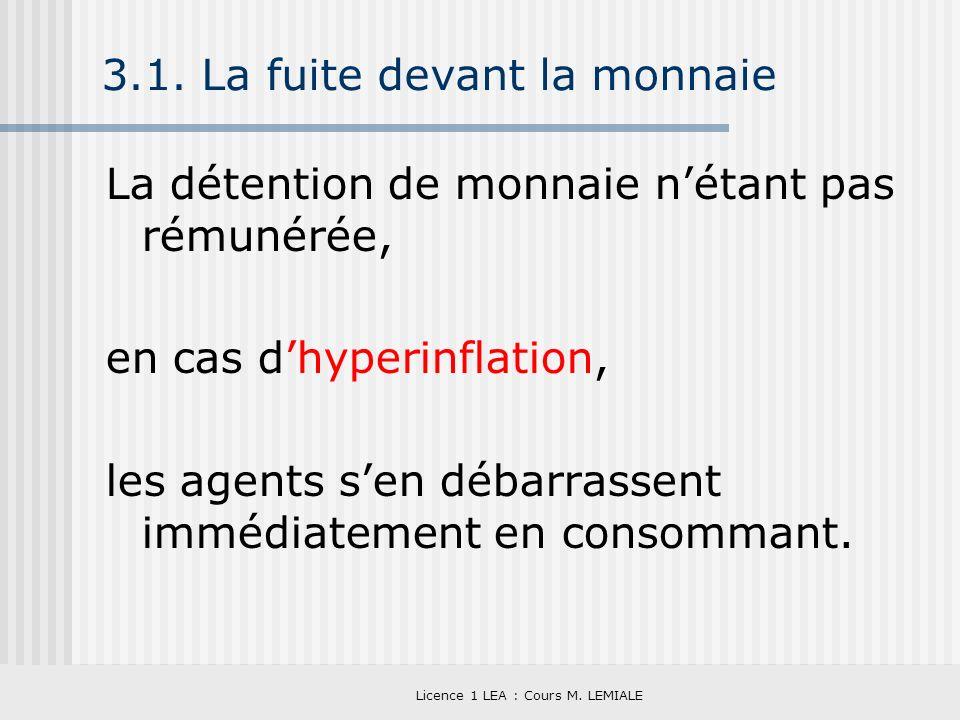 Licence 1 LEA : Cours M. LEMIALE 3.1. La fuite devant la monnaie La détention de monnaie nétant pas rémunérée, en cas dhyperinflation, les agents sen
