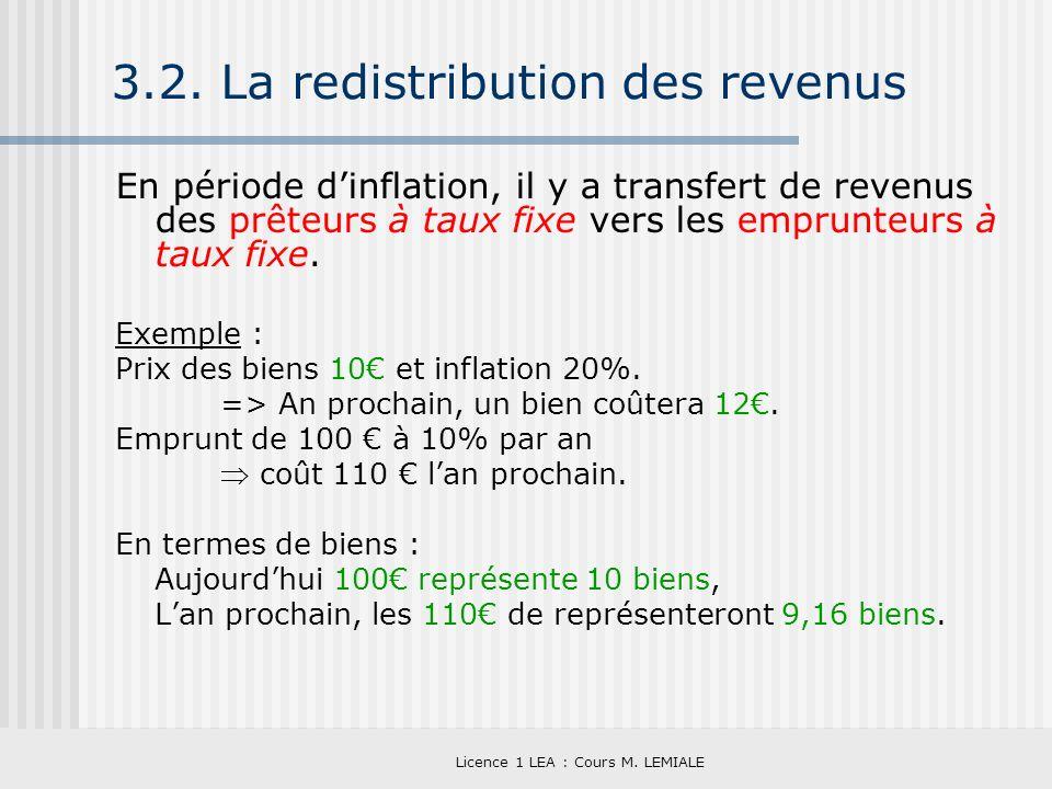Licence 1 LEA : Cours M. LEMIALE 3.2. La redistribution des revenus En période dinflation, il y a transfert de revenus des prêteurs à taux fixe vers l